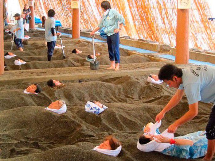 Песочная ванна