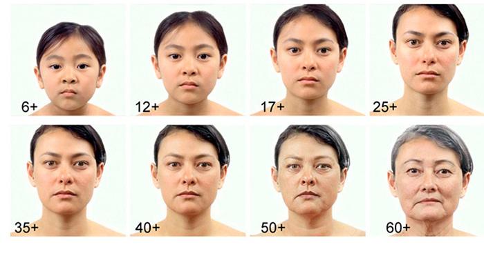 Этапы старения кожи в разном возрасте