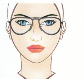 Овальная форма лица и оправы