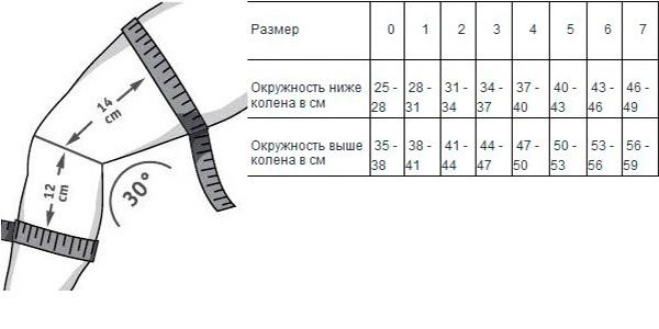 Таблица размеров для выбора наколенника