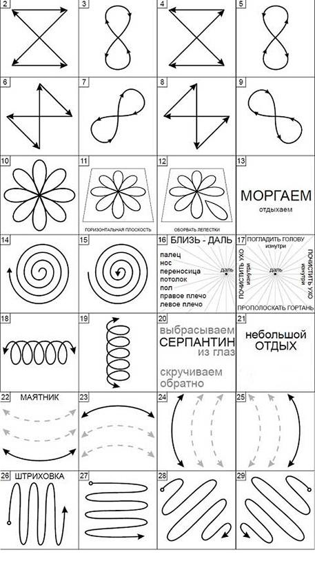 Упражнения для глаз по методу Жданова