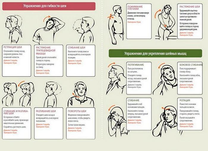 Комплекс ЛФК при шейном остеохондрозе