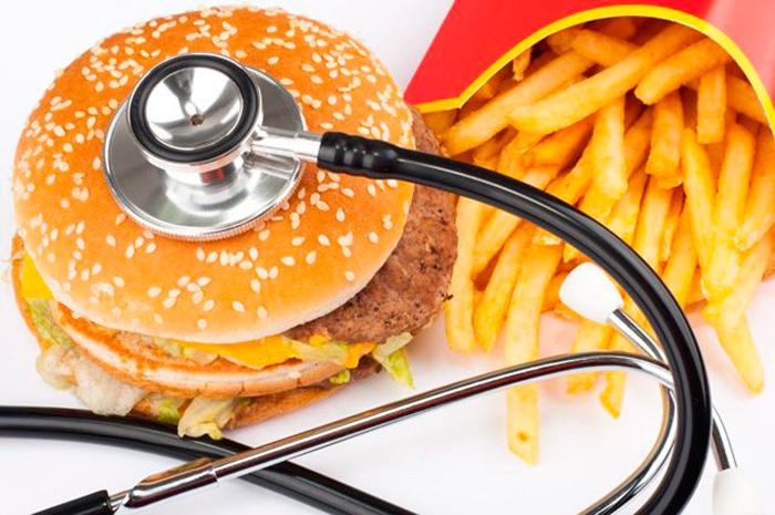 Вредная пища влияет на уровень холестерина в крови